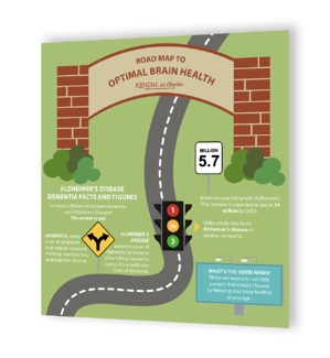 roadmap-brain-health-cover